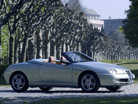 Technical specifications and characteristics for【Alfa Romeo Spider (916)】