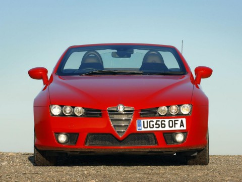 Technical specifications and characteristics for【Alfa Romeo Spider (Premium)】