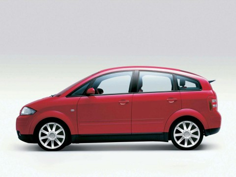 Technical specifications and characteristics for【Audi A2 (8Z)】