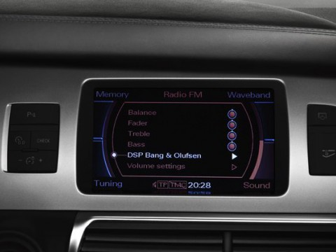 Technical specifications and characteristics for【Audi Q7】
