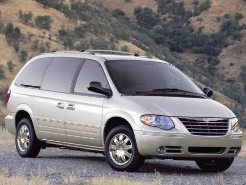 Technical specifications and characteristics for【Chrysler Grand Voyager IV】