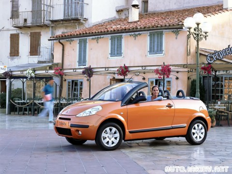 Technical specifications and characteristics for【Citroen C3 Pluriel】