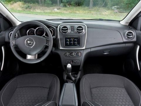 Technical specifications and characteristics for【Dacia Logan II】