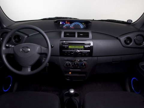Technical specifications and characteristics for【Daihatsu Materia】