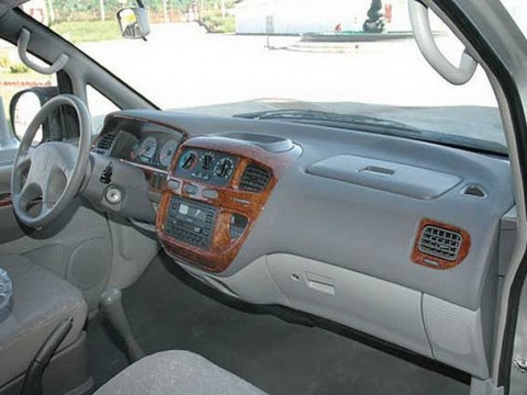 Technical specifications and characteristics for【DongFeng MPV】
