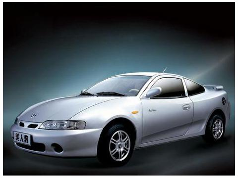 Technical specifications and characteristics for【Geely Beauty Leopard】