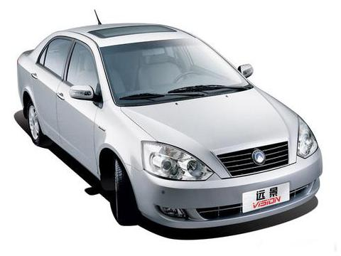 Technical specifications and characteristics for【Geely FC】