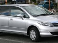 Technical specifications and characteristics for【Honda Airwave】