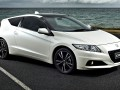 Technical specifications of the car and fuel economy of Honda CR-Z