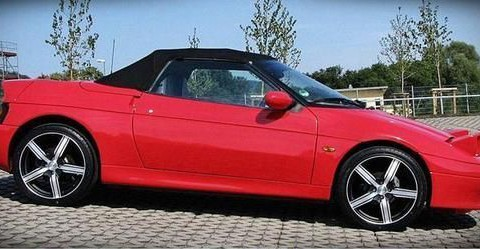 Technical specifications and characteristics for【Kia Roadster】