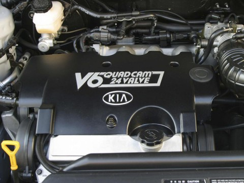 Technical specifications and characteristics for【Kia Sedona】