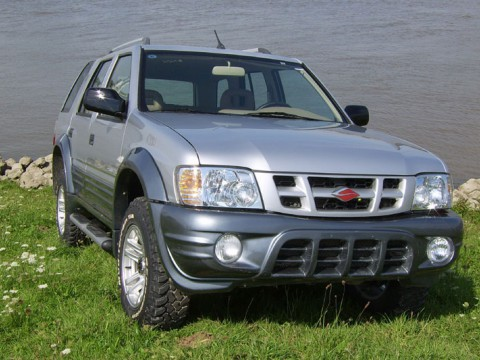 Technical specifications and characteristics for【Landwind SUV】