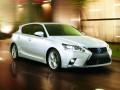 Technische Daten von Fahrzeugen und Kraftstoffverbrauch Lexus CT