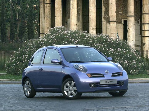 Technical specifications and characteristics for【Nissan Micra (K12)】