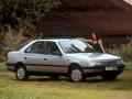 Технические характеристики автомобиля и расход топлива Peugeot 405