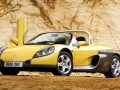 Technical specifications of the car and fuel economy of Renault Sport Spider