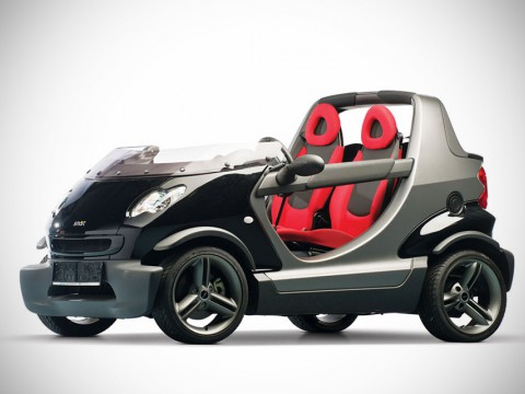 Technical specifications and characteristics for【Smart Crossblade】