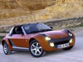 Technical specifications of the car and fuel economy of Smart Roadster