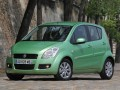Technical specifications of the car and fuel economy of Suzuki Splash